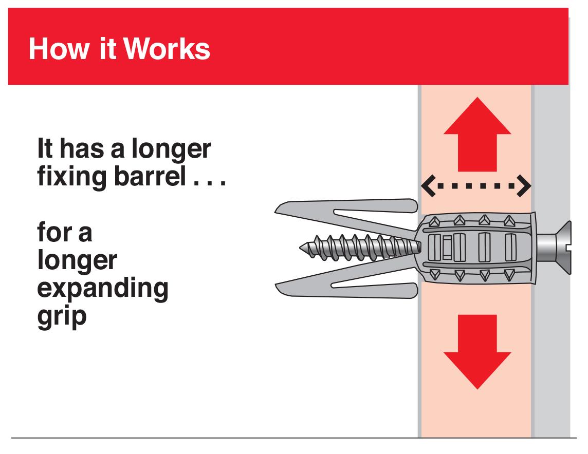 100 x Regular Duty Plasterboard Fixings