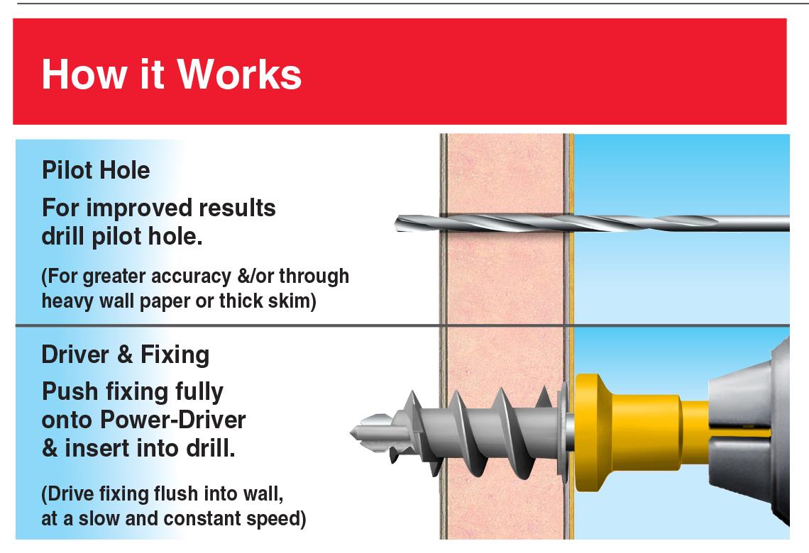 50 x Nylon Self Drive Regular Duty Fixings Clip Pack + Drill & Driver